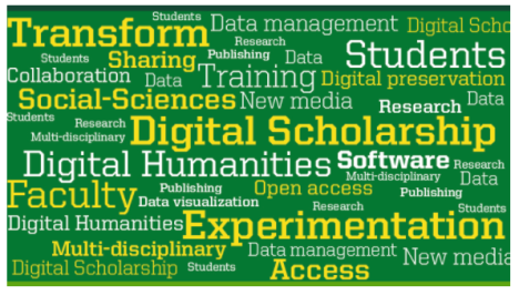 image: word cloud woith digital scholarship terms such as digital humanities, transformation, experimentation, multi-disciplinary, research data management, collaboration, new media, open access, data visualization, etc.